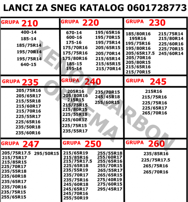 LANCI ZA SNEG GRUPA 210